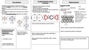 Ionic Bonding Always takes place between a metal
