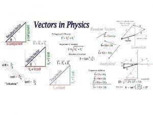 Magnitude The magnitude of a vector is represented