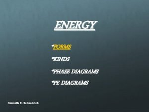 ENERGY FORMS KINDS PHASE DIAGRAMS PE DIAGRAMS Kenneth