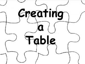 Creating a Table Creating a Table Purpose The