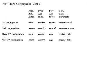 io Third Conjugation Verbs Pres Act Indic Pres
