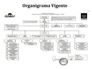 Organigrama Vigente Presidencia Ejercer las funciones administrativas y