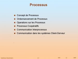 Processus Concept de Processus Ordonnancement de Processus Operations