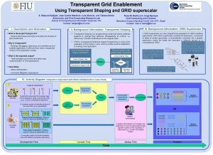 Transparent Grid Enablement Using Transparent Shaping and GRID
