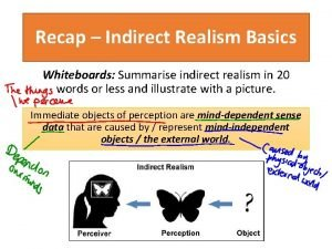 Recap Indirect Realism Basics Whiteboards Summarise indirect realism