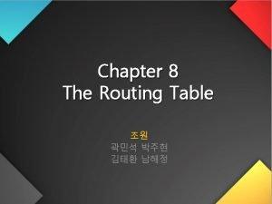 level 1 routes level 1 routes Parent and