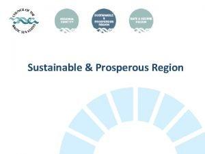 Sustainable Prosperous Region Regionalise Agenda 2030 Sustainable Development