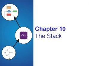 Chapter 10 The Stack Stack An Abstract Data