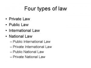 Four types of law Private Law Public Law