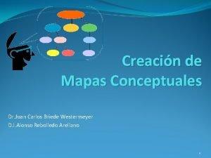 Creacin de Mapas Conceptuales Dr Juan Carlos Briede