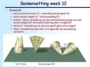 Samenvatting week 12 Evenwicht netto externe kracht 0