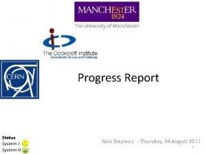 Progress Report Status System II Nick Shipman Thursday