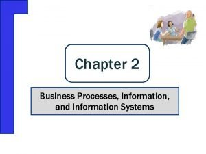 Chapter 2 Business Processes Information and Information Systems
