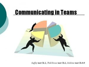 Communicating in Teams Guffey text Ch 2 ThillBovee