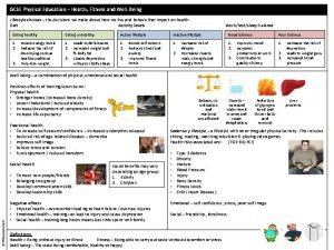GCSE Physical Education Health Fitness and WellBeing Lifestyle