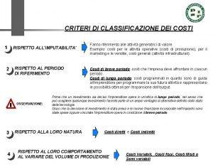 CRITERI DI CLASSIFICAZIONE DEI COSTI 1 RISPETTO ALLIMPUTABILITA