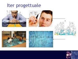 Iter progettuale Steps Ricerca Realizzazione 2 4 Ideazione