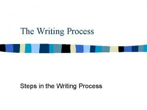 The Writing Process Steps in the Writing Process