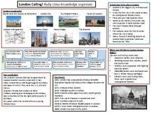 London Calling Ruby class knowledge organiser London Landmarks