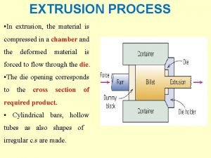 EXTRUSION PROCESS In extrusion the material is compressed