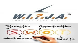 SWOT ANALYSIS What makes SWOT especially powerful is