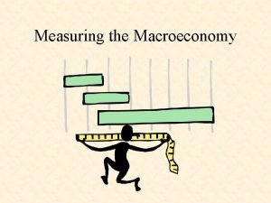 Measuring the Macroeconomy Gross Domestic Product GDP Remember