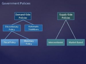 Government Policies DemandSide Policies Discretionary Policy Fiscal Policy