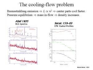 The coolingflow problem Bremsstrahlung emission L n 2