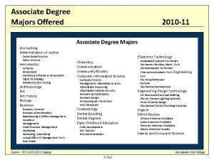 Associate Degree Majors Offered 2010 11 Majors Offered