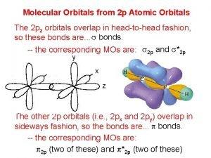 Molecular Orbitals from 2 p Atomic Orbitals The
