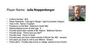 Player Name Julia Noppenberger Uniform Number 16 Player