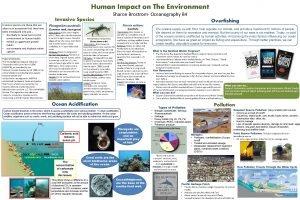 Human Impact on The Environment Invasive Species Invasive