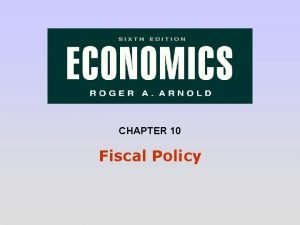 CHAPTER 10 Fiscal Policy Exhibit 1 Fiscal Policy