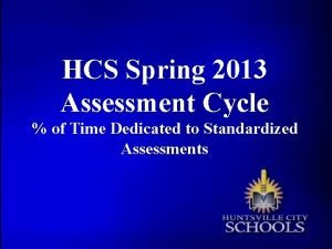 HCS Spring 2013 Assessment Cycle of Time Dedicated