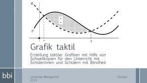Grafik taktil Erstellung taktiler Grafiken mit Hilfe von