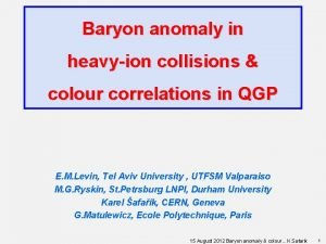 Baryon anomaly in heavyion collisions colour correlations in