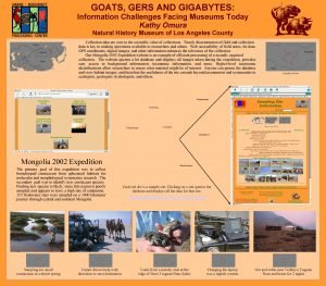 GOATS GERS AND GIGABYTES Information Challenges Facing Museums