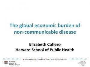 The global economic burden of noncommunicable disease Elizabeth