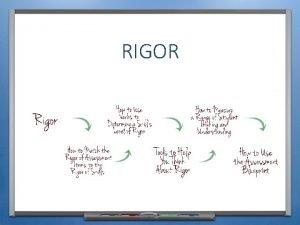RIGOR KEY CONCEPTS INTRODUCTION PURPOSE Define what RIGOR