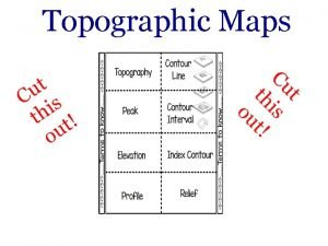 Topographic Maps A topographic map shows the shape