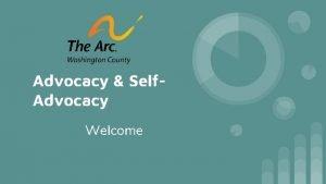 Advocacy Self Advocacy Welcome Darrilyn Mc Crerey Director