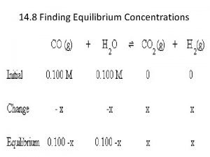14 8 Finding Equilibrium Concentrations Finding Equilibrium Concentrations