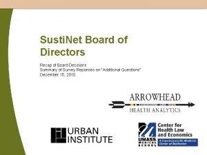 Susti Net Board of Directors Recap of Board