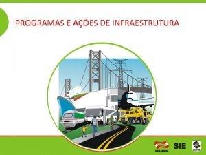 PROGRAMAS E AES DE INFRAESTRUTURA SECRETARIA DE INFRAESTRUTURA