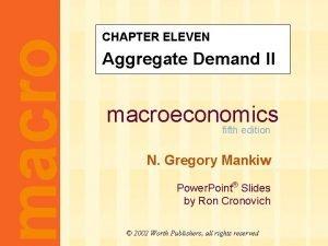 macro CHAPTER ELEVEN Aggregate Demand II macroeconomics fifth