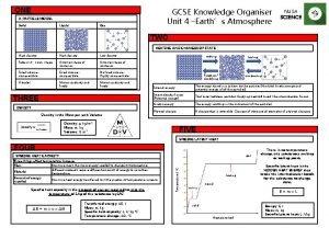 ONE GCSE Knowledge Organiser Unit 4 Earths Atmosphere