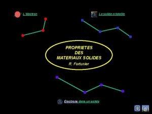 Llectron Le solide cristallin PROPRIETES DES MATERIAUX SOLIDES