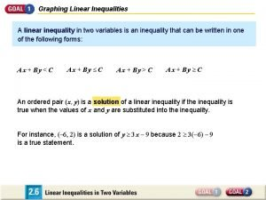 Graphing Linear Inequalities A linear inequality in two