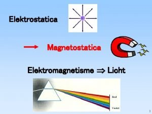 Elektrostatica Magnetostatica Elektromagnetisme Licht 1 Elektrostatica Magnetostatica Slides