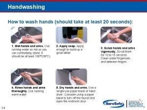 Handwashing How to wash hands should take at